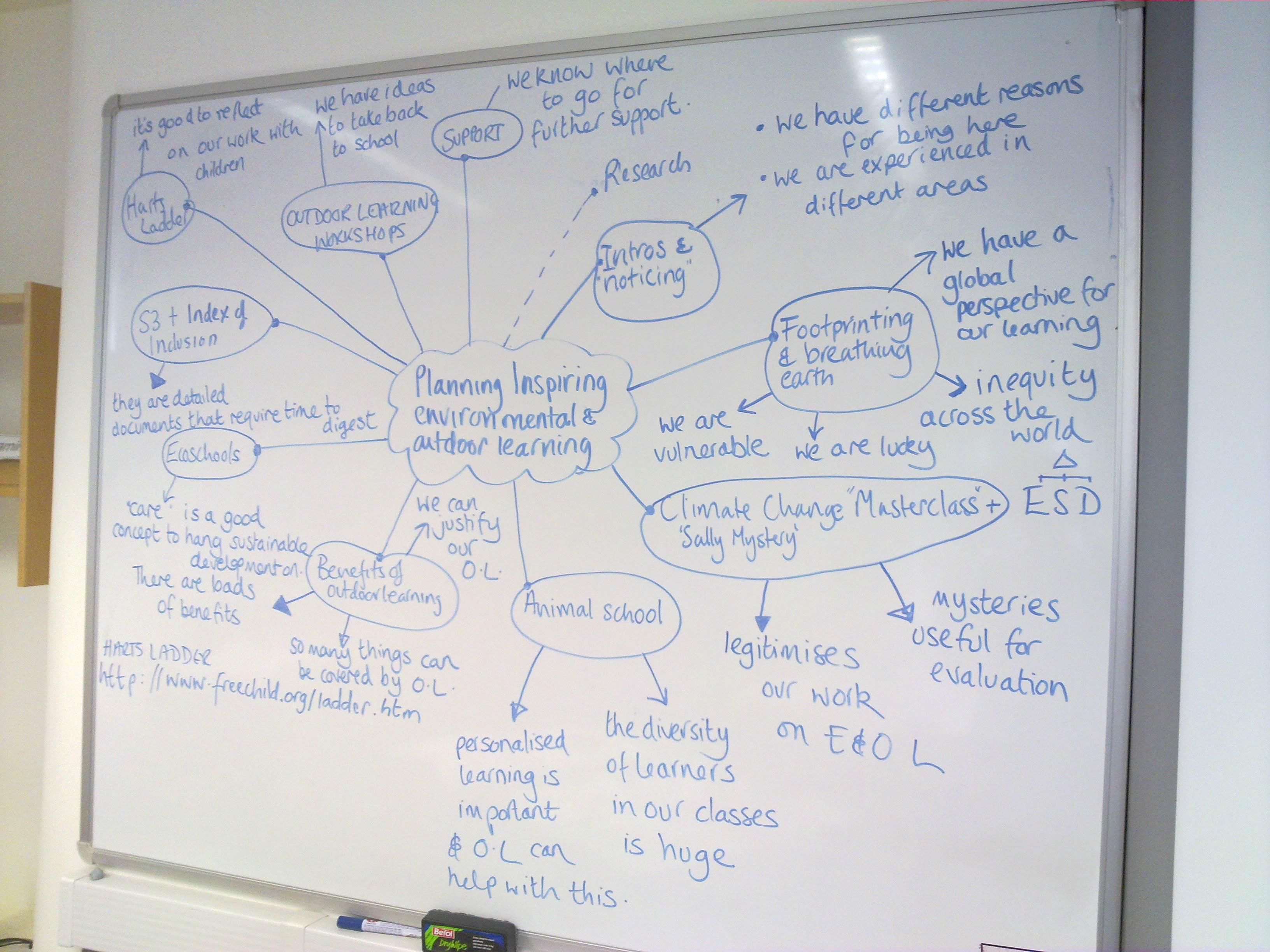 evaluating eco-schools training