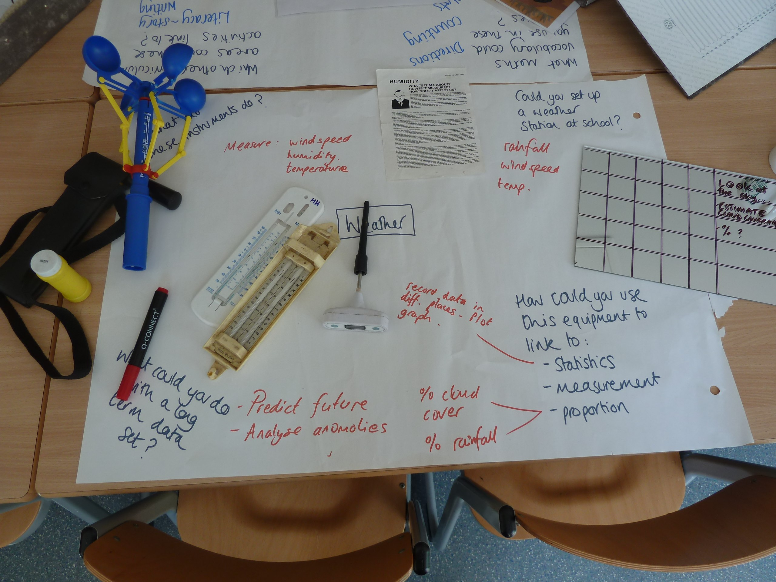 using weather for data collection and handling (maths)